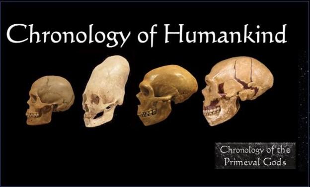Chronology of Humankind