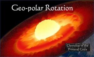 Geo-Polar Rotation