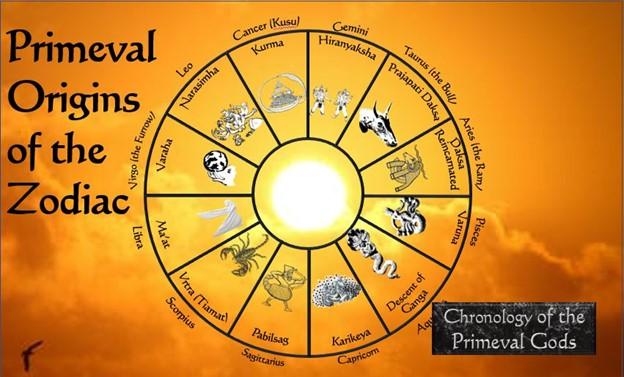 Primeval Origins of the Zodiac